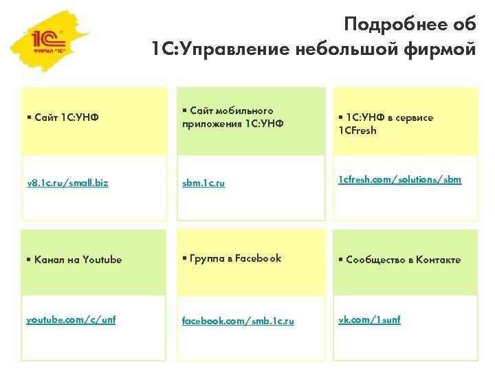 Подробнее об 1 С: Управление небольшой фирмой § Сайт 1 С: УНФ § Сайт