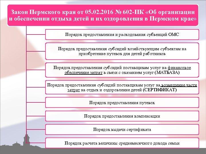 Закон Пермского края от 05. 02. 2016 № 602 -ПК «Об организации и обеспечении