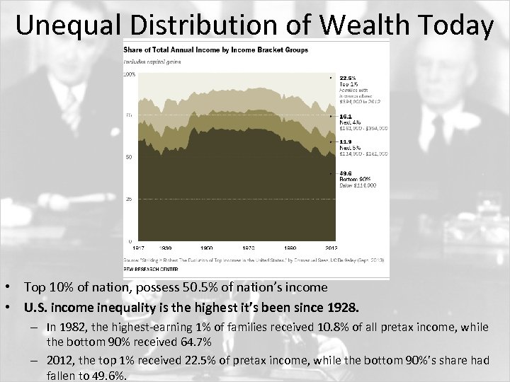 Unequal Distribution of Wealth Today • Top 10% of nation, possess 50. 5% of