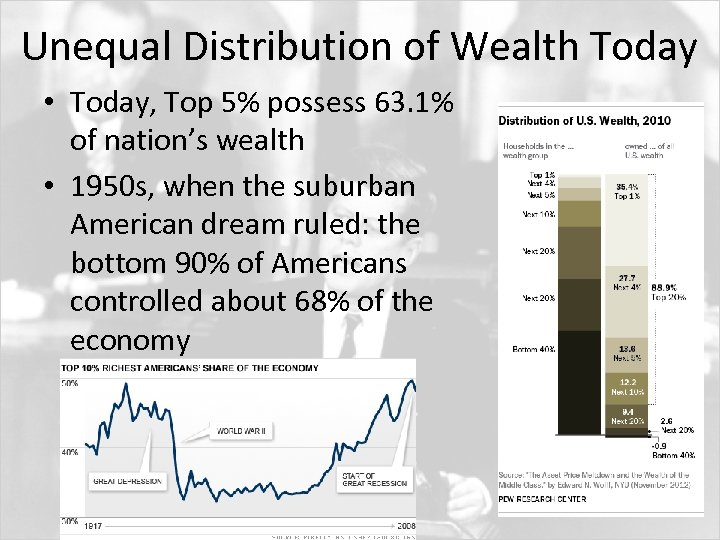Unequal Distribution of Wealth Today • Today, Top 5% possess 63. 1% of nation's