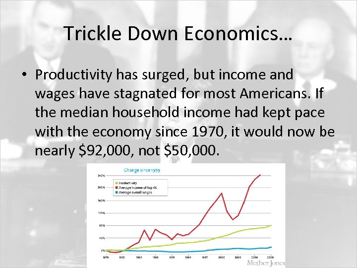 Trickle Down Economics… • Productivity has surged, but income and wages have stagnated for