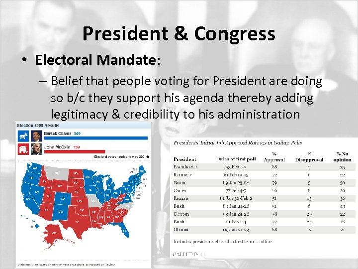 President & Congress • Electoral Mandate: – Belief that people voting for President are
