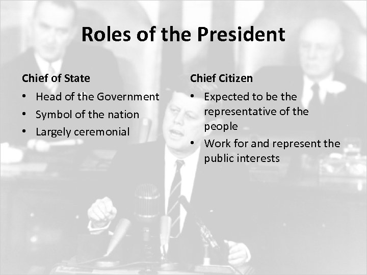 Roles of the President Chief of State Chief Citizen • Head of the Government