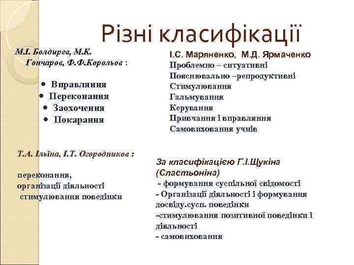 Різні класифікації М. І. Болдирев, М. К. Гончаров, Ф. Ф. Корольов : Вправляння Переконання