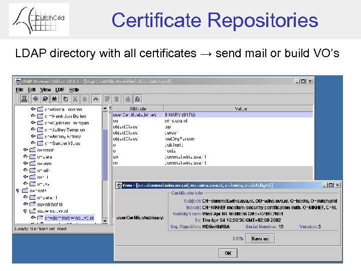 Certificate Repositories LDAP directory with all certificates → send mail or build VO's