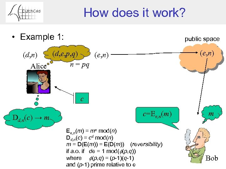 How does it work? • Example 1: public space (e, n) (d, e, p,