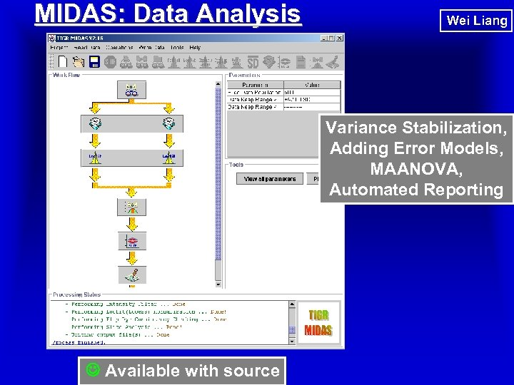 MIDAS: Data Analysis Wei Liang Variance Stabilization, Adding Error Models, MAANOVA, Automated Reporting Available