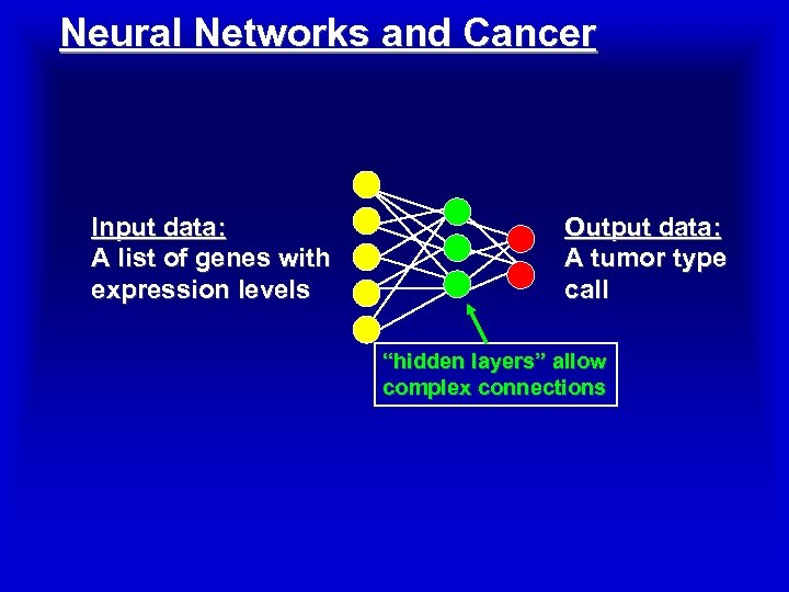 Neural Networks and Cancer Input data: A list of genes with expression levels Output