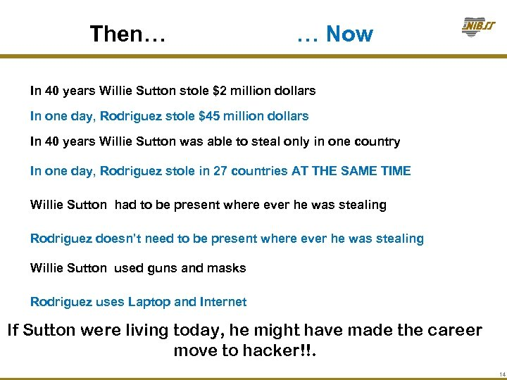 Then… … Now In 40 years Willie Sutton stole $2 million dollars In one