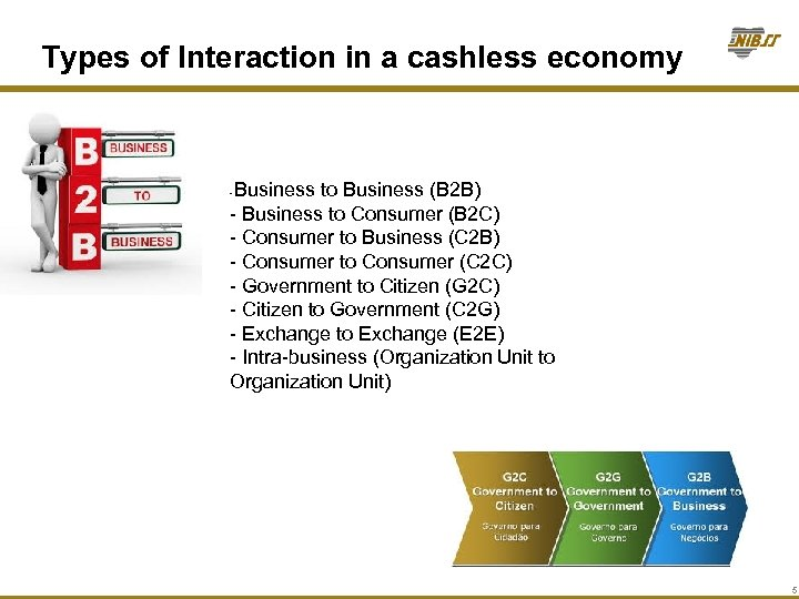 Types of Interaction in a cashless economy Business to Business (B 2 B) -
