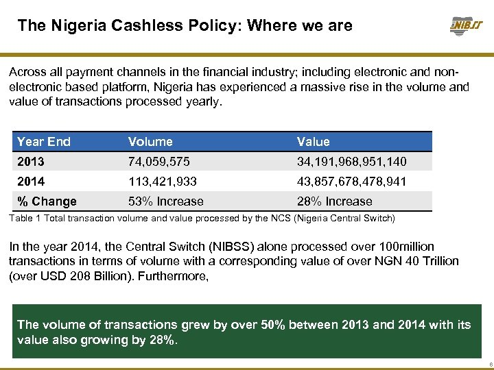 The Nigeria Cashless Policy: Where we are Across all payment channels in the financial