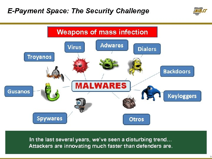 E-Payment Space: The Security Challenge Weapons of mass infection In the last several years,