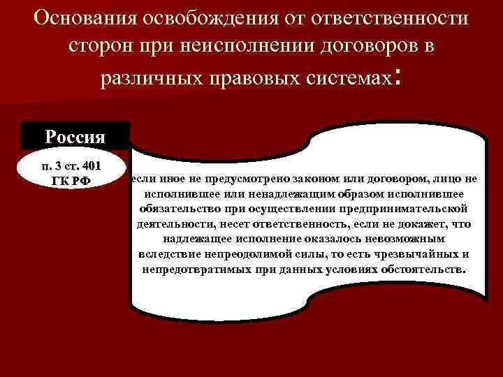 гражданский кодекс рф форс мажор