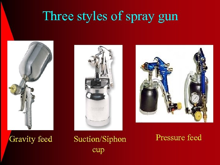 Three styles of spray gun Gravity feed Suction/Siphon cup Pressure feed