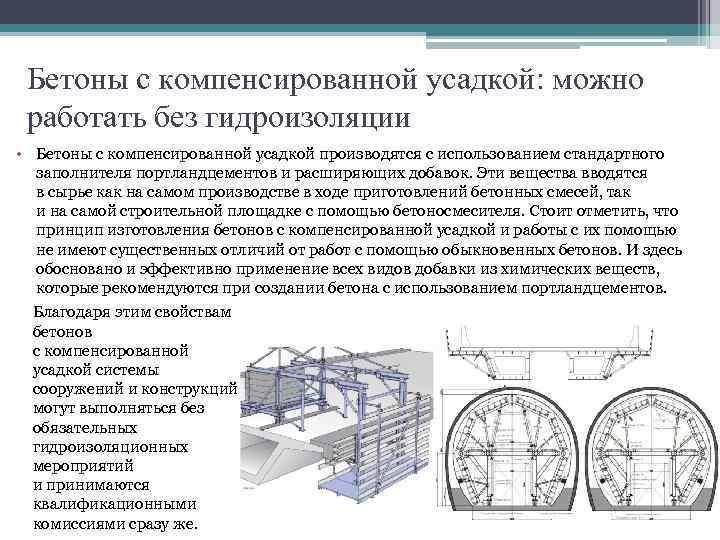 Производство бетона реферат клиновые анкера для бетона купить