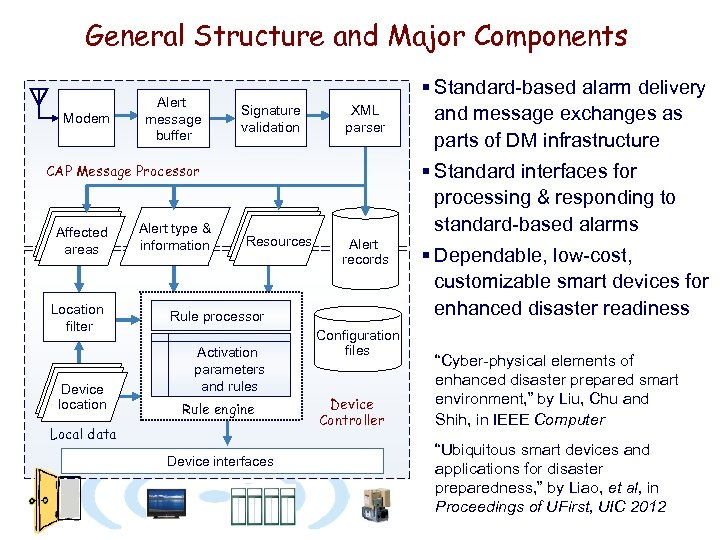 General Structure and Major Components Modem Alert message buffer Signature validation XML parser §