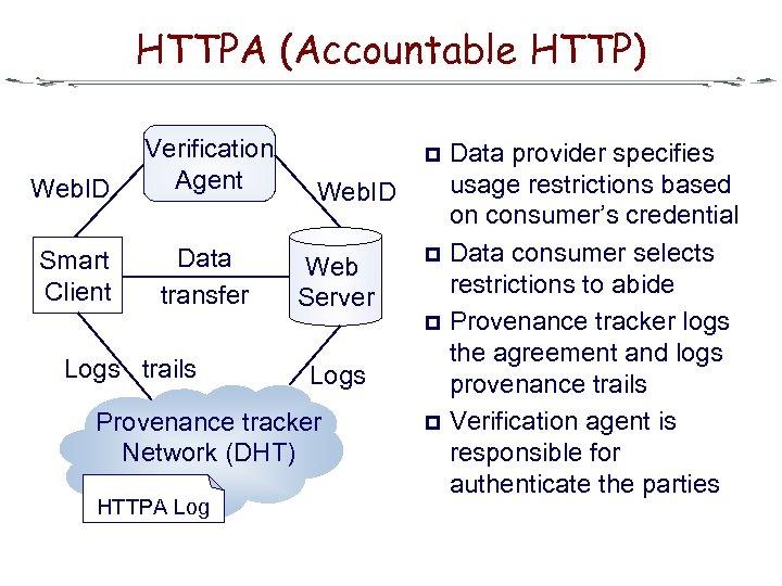 HTTPA (Accountable HTTP) Web. ID Verification Agent Smart Client Data transfer Logs trails Web.