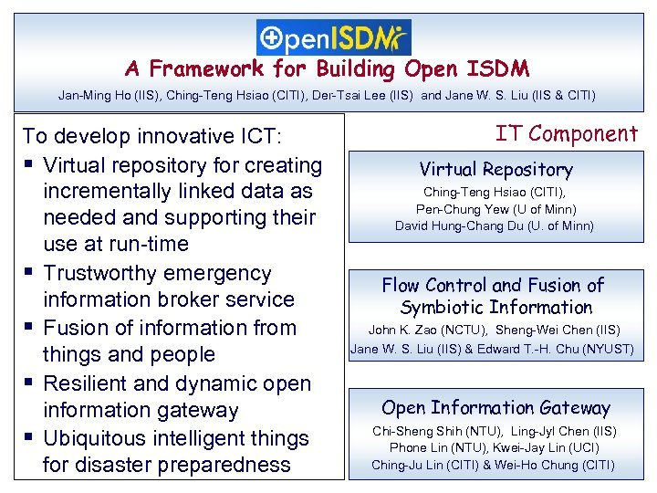 A Framework for Building Open ISDM Jan-Ming Ho (IIS), Ching-Teng Hsiao (CITI), Der-Tsai Lee