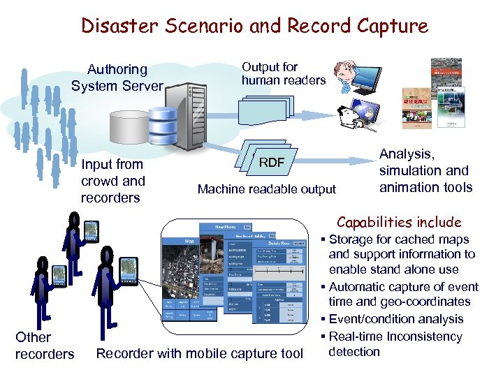 Disaster Scenario and Record Capture Authoring System Server Input from crowd and recorders Output