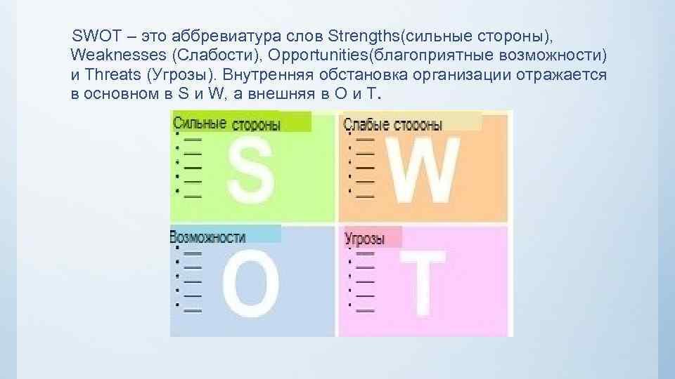 SWOT – это аббревиатура слов Strengths(сильные стороны), Weaknesses (Слабости), Opportunities(благоприятные возможности) и Threats (Угрозы).