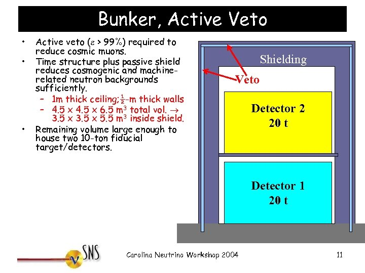 Bunker, Active Veto • • • Active veto (e > 99%) required to reduce