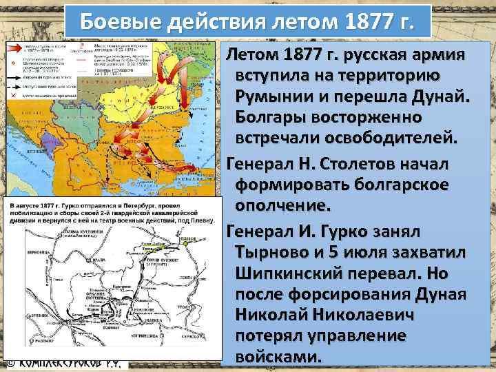 Боевые действия летом 1877 г. Летом 1877 г. русская армия вступила на территорию Румынии