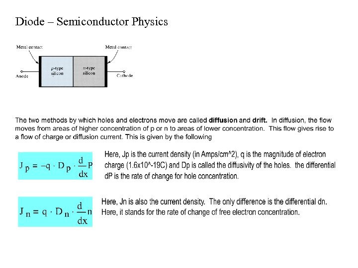 Diode – Semiconductor Physics