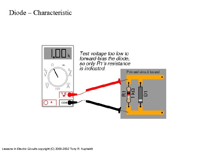 Diode – Characteristic Lessons In Electric Circuits copyright (C) 2000 -2002 Tony R. Kuphaldt