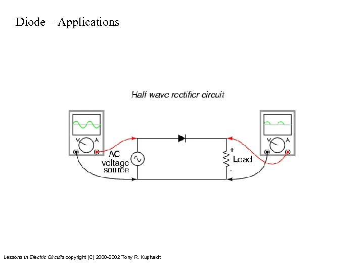 Diode – Applications Lessons In Electric Circuits copyright (C) 2000 -2002 Tony R. Kuphaldt