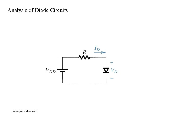 Analysis of Diode Circuits A simple diode circuit.