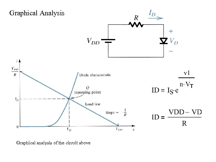 Graphical Analysis Graphical analysis of the circuit above