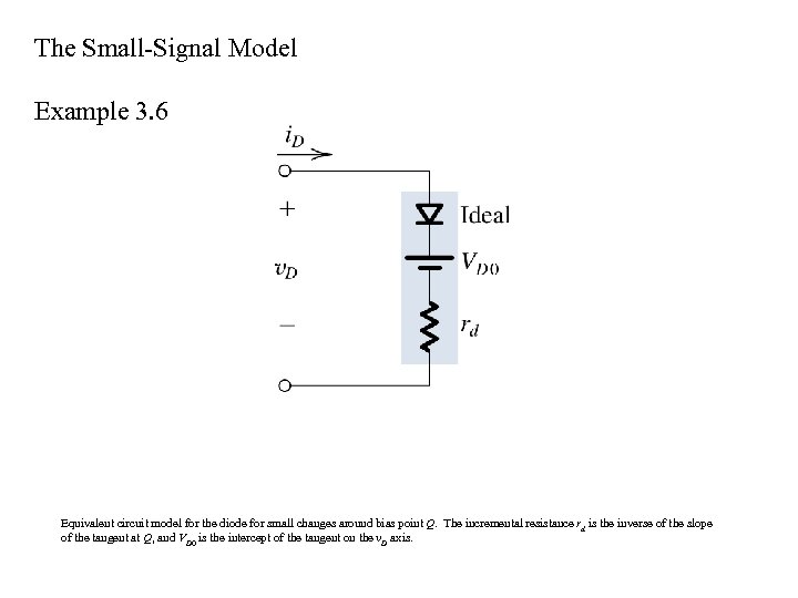 The Small-Signal Model Example 3. 6 Equivalent circuit model for the diode for small