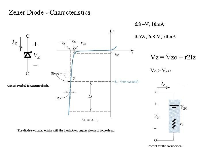 Zener Diode - Characteristics 6. 8 –V, 10 m. A 0. 5 W, 6.