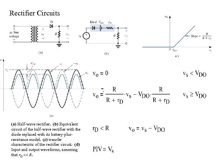 Rectifier Circuits (a) Half-wave rectifier. (b) Equivalent circuit of the half-wave rectifier with the
