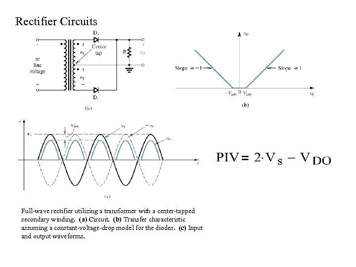 Rectifier Circuits Full-wave rectifier utilizing a transformer with a center-tapped secondary winding. (a) Circuit.