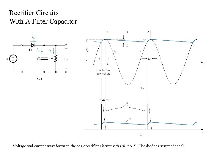 Rectifier Circuits With A Filter Capacitor Voltage and current waveforms in the peak rectifier