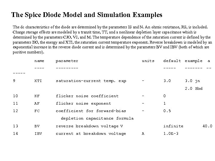 The Spice Diode Model and Simulation Examples The dc characteristics of the diode are