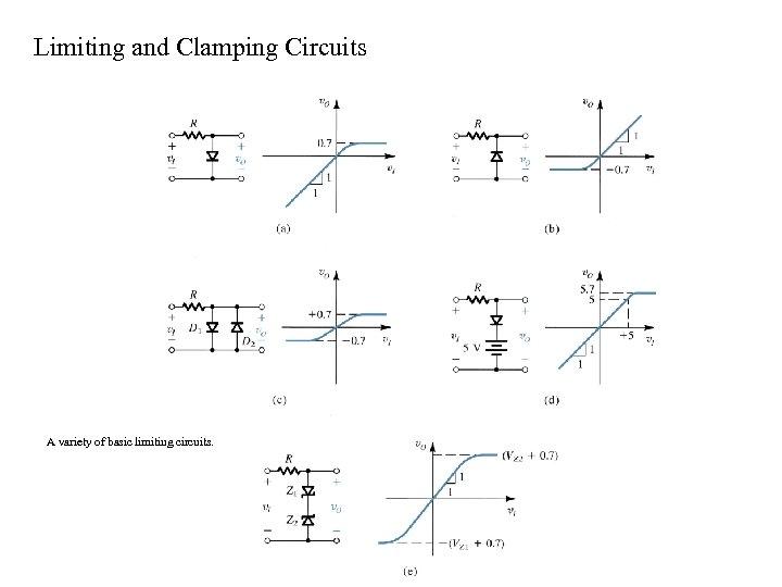 Limiting and Clamping Circuits A variety of basic limiting circuits.