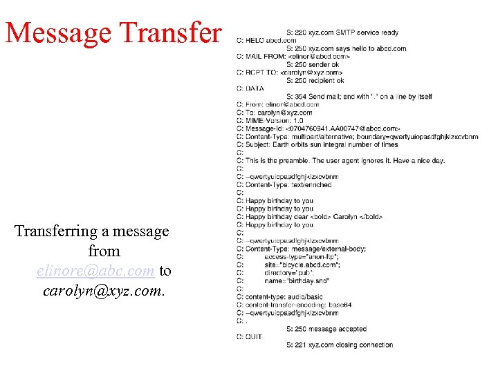 Message Transferring a message from elinore@abc. com to carolyn@xyz. com.