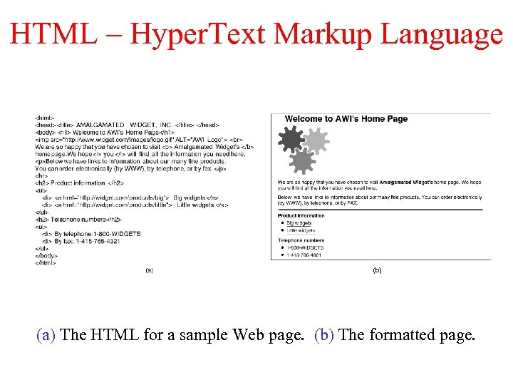 HTML – Hyper. Text Markup Language (b) (a) The HTML for a sample Web