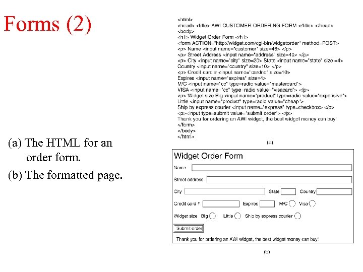 Forms (2) (a) The HTML for an order form. (b) The formatted page. (b)
