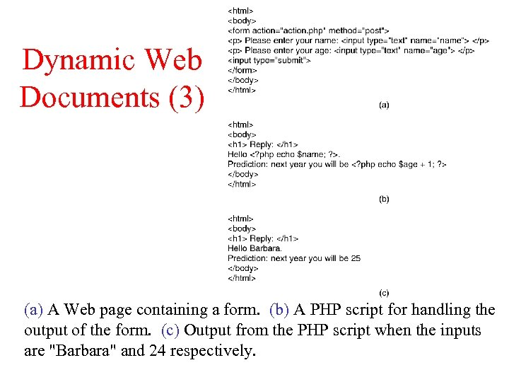 Dynamic Web Documents (3) (a) A Web page containing a form. (b) A PHP