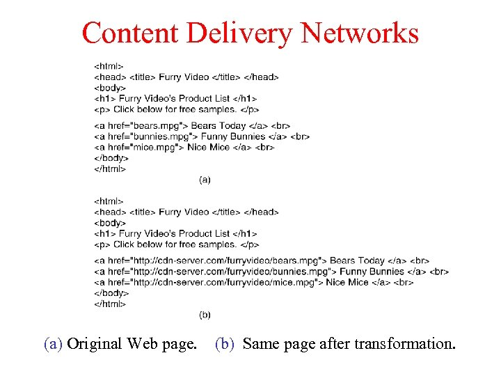 Content Delivery Networks (a) Original Web page. (b) Same page after transformation.