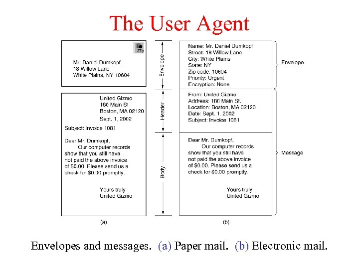 The User Agent Envelopes and messages. (a) Paper mail. (b) Electronic mail.