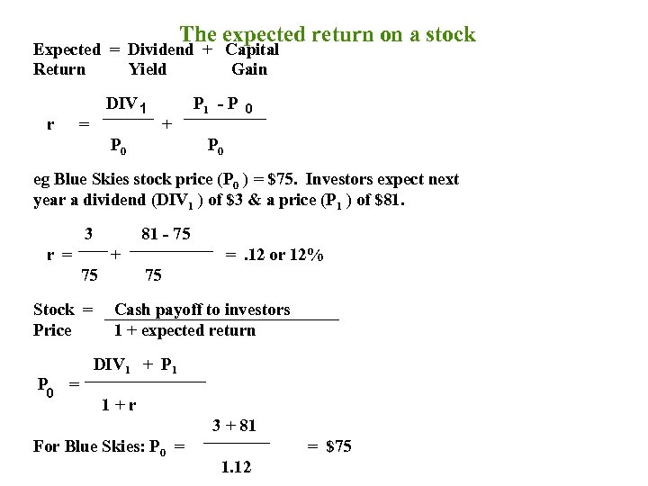 The expected return on a stock Expected = Dividend + Capital Return Yield Gain