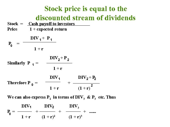 Stock = Price P 0 Stock price is equal to the discounted stream of