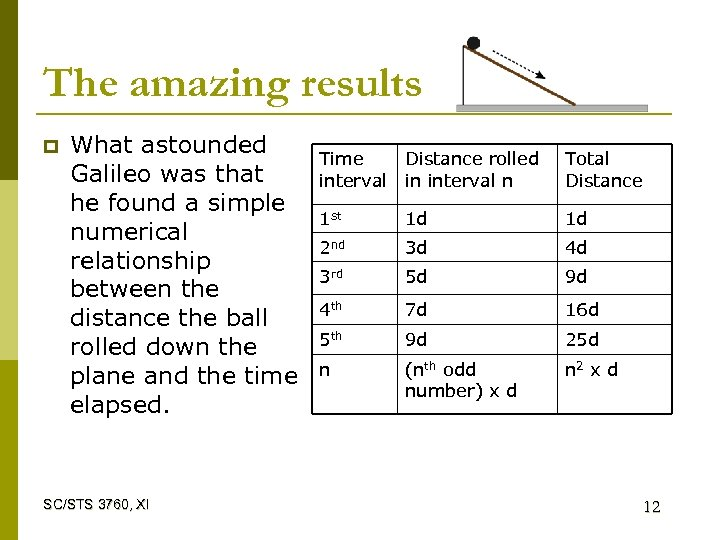 The amazing results p What astounded Galileo was that he found a simple numerical
