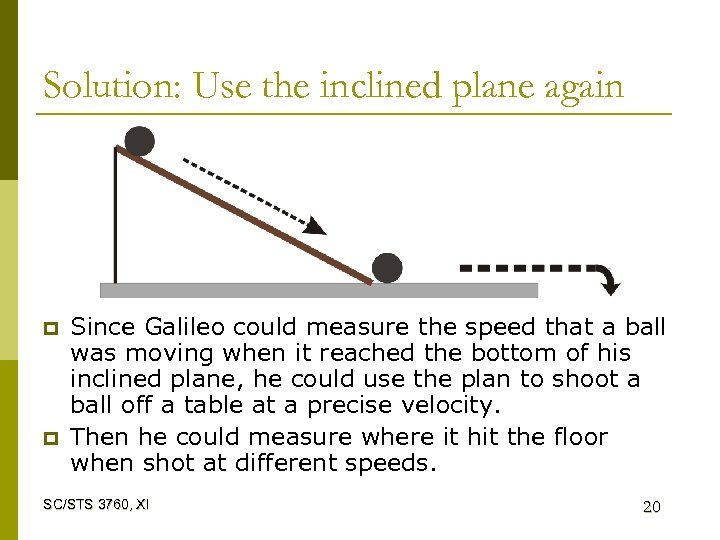 Solution: Use the inclined plane again p p Since Galileo could measure the speed