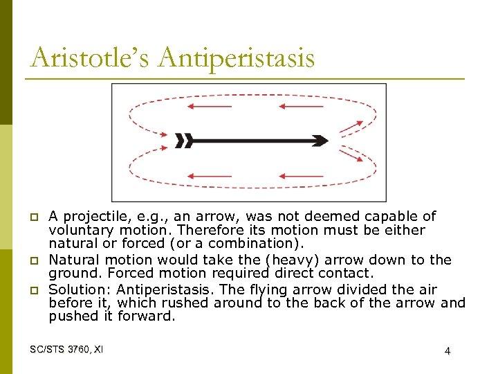 Aristotle's Antiperistasis p p p A projectile, e. g. , an arrow, was not