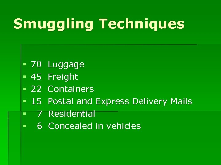 Smuggling Techniques § § § 70 45 22 15 7 6 Luggage Freight Containers
